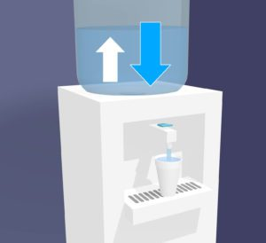 How Does a Water Cooler Work?